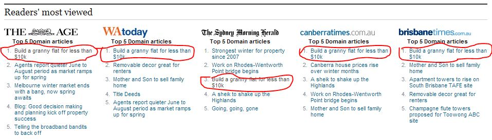 Sydney Morning Herald Media Coverage